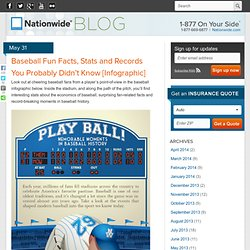 Baseball Stats and Fun Facts You May Not Know [Infographic] | Nationwide Blog