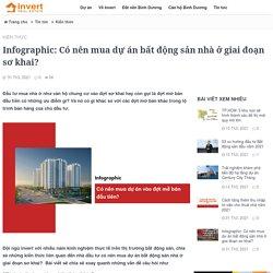 Infographic: Có nên mua dự án bất động sản nhà ở giai đoạn sơ khai?