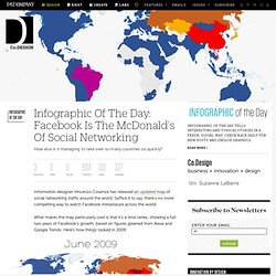 Infographic Of The Day: Facebook Is The McDonald's Of Social Networking