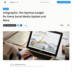 Infographic: The Optimal Length for Every Social Media Update