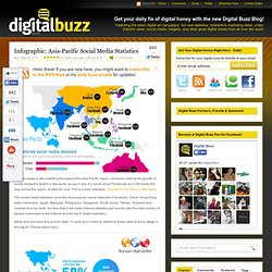Asia-Pacific Social Media Statistics