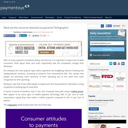 What are the consumer attitudes to payments? (Infographic) » PaymentEye