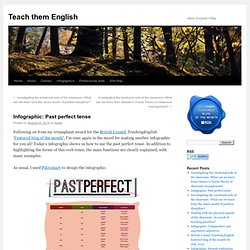 Infographic: Past perfect tense