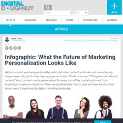 Infographic: What the Future of Marketing Personalisation Looks Like