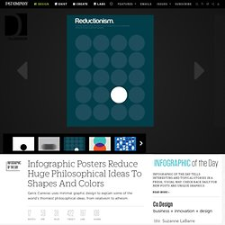 3 | Infographic Posters Reduce Huge Philosophical Ideas To Shapes And Colors