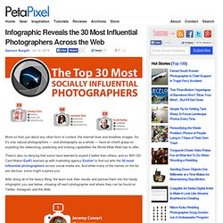 Infographic Reveals the 30 Most Influential Photographers Across the Web