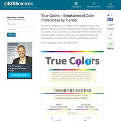 True Colors Infographic - Breakdown of Color Preferences by Gender