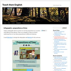 Infographic: prepositions of time