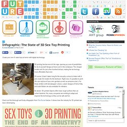Infographic: The State of 3D Sex Toy Printing « Future of Sex Future of Sex