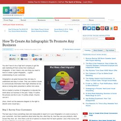 How To Create An Infographic To Promote Any Business