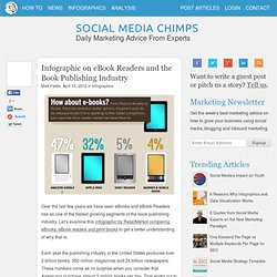 Infographic on eBook Readers and the Book Publishing Industry
