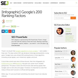[Infographic] Google's 200 Ranking Factors