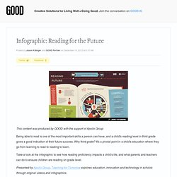 Infographic: Reading for the Future