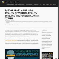 Infographic – The New Reality of Virtual Reality and the Potential with Youth