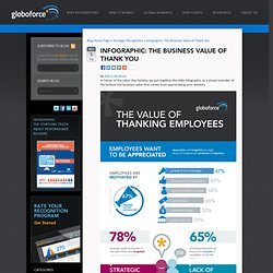 Infographic: The Business Value of Thank You » Employee Engagement, Recognition and Reward Commentary | Globoforce Blog