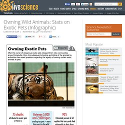 the dangers of owning wild animals Dangers of taking in wild animals - kltvcom - tyler, longview, jacksonville |etx news and even little wild animals grow up to be adult wild animals.