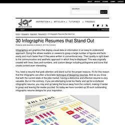 30 Infographic Resumes that Stand Out - Jayce-o-Yesta