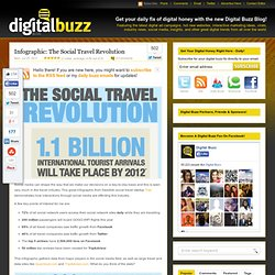 The Social Travel Revolution