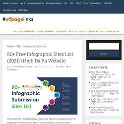 80+ Free Infographic Sites List (2021)