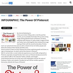 The Power of Pinterest