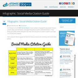Infographic: Social Media Citation Guide