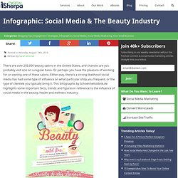 Infographic: Social Media & The Beauty Industry