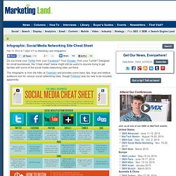 Infographic: Social Media Networking Site Cheat Sheet