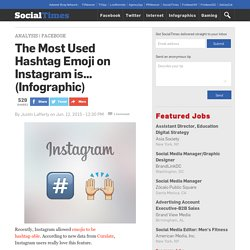 The Most Used Hashtag Emoji on Instagram is… (Infographic)