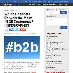 Which Channels Convert the Most #B2B Customers? [INFOGRAPHIC]
