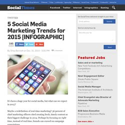 5 Social Media Marketing Trends for 2015 [INFOGRAPHIC]