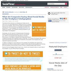 What Are Companies Saying About Social Media In The Workplace? [Infographic]