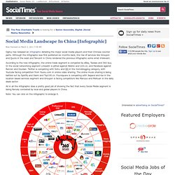 Social Media Landscape In China [Infographic]
