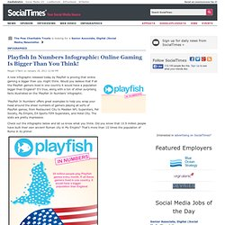Playfish In Numbers Infographic: Online Gaming Is Bigger Than You Think!