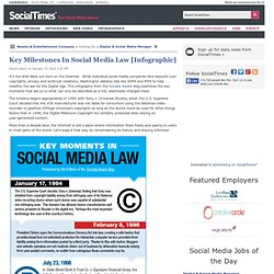 Key Milestones In Social Media Law [Infographic]