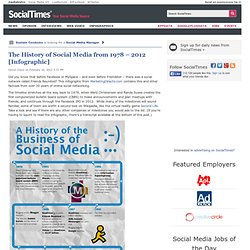 The History of Social Media from 1978 – 2012 [Infographic]