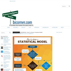 INFOGRAPHIC: How To Choose A Statistical Model