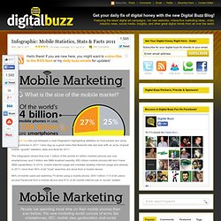 Infographic: Mobile Statistics, Stats & Facts 2011