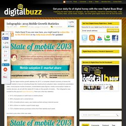 2013 Mobile Growth Statistics