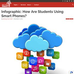 Infographic: How Are Students Using Smart Phones? - Getting Smart by Sarah Cargill -
