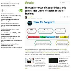 The Get More Out of Google Infographic Summarizes Online Research Tricks for Students - StumbleUpon