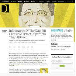 Infographic Of The Day: Bill Gates Is A Better Superhero Than Batman
