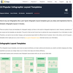10 Popular Infographic Layout Templates Making You Inspired