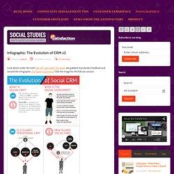 The Evolution of CRM v2 (Social Studies Blog)