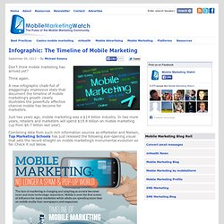The Timeline of Mobile Marketing
