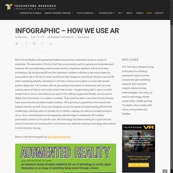Infographic - How We Use AR - Touchstone Research