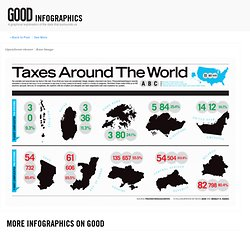 The Best and Worst Countries in Which to Pay Taxes