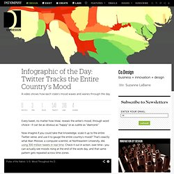 Infographic of the Day: Twitter Tracks the Entire Country's Mood