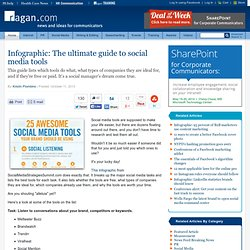 The ultimate guide to social media tools