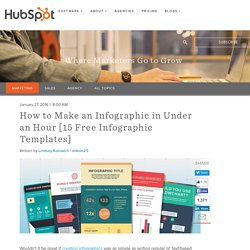 How to Create an Infographic in Under an Hour [10 Free Infographic Templates]