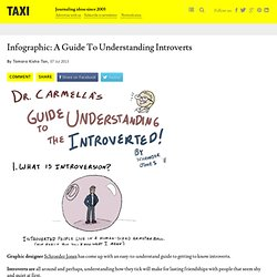 Infographic: A Guide To Understanding Introverts